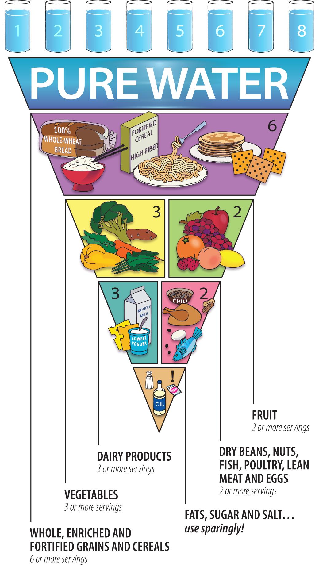 pyramid_health_full